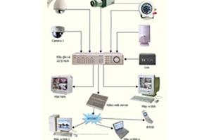 tư vấn và lắp đặt thiết bị an ninh